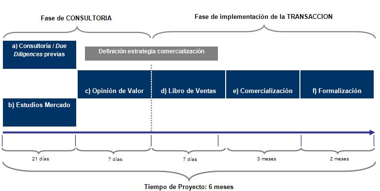 Transaccional Ferran Servicios Corporativos
